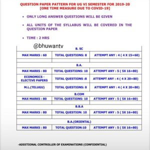 Degree-question-paper-pattern-2020